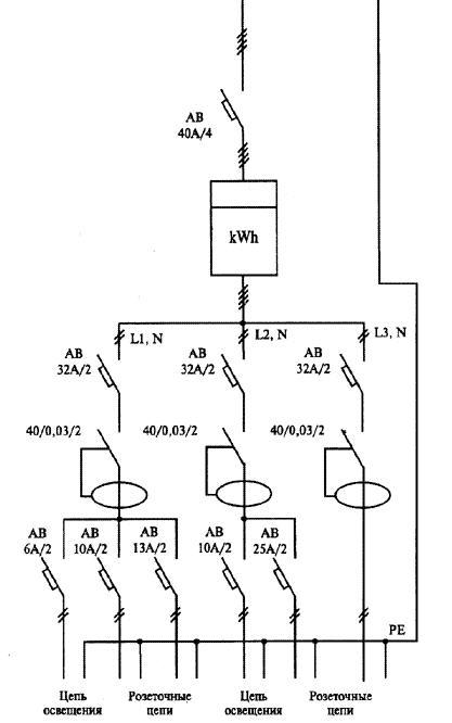 Схема электроснабжения здания с трехфазным вводом.